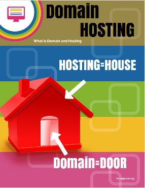 domain-hosting-infographic