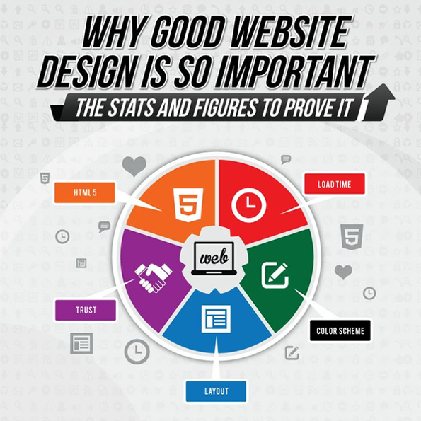 good-web-design