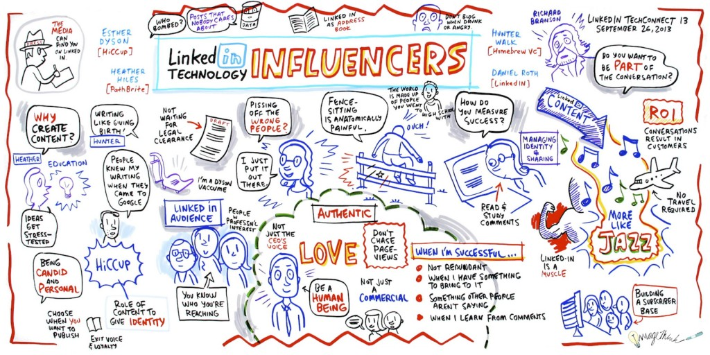 infografia_linkedin_influencers