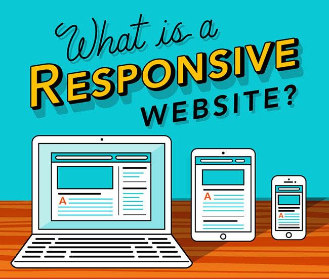 Infographic: Responsive Web Design