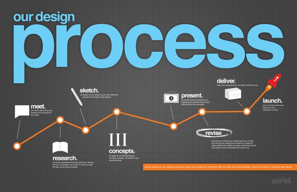 process25602-1