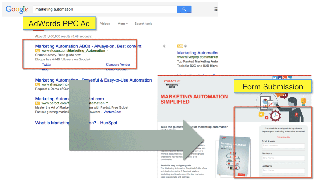 ppc-landing-page-example